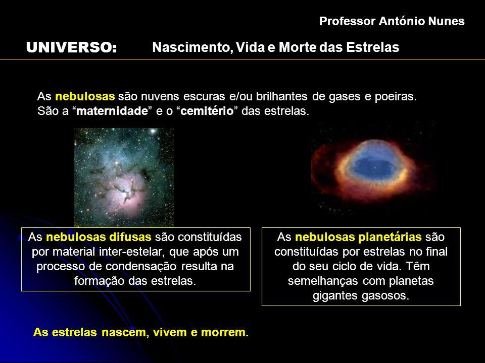 As Estrelas nascem a partir de nebulosas difusas.