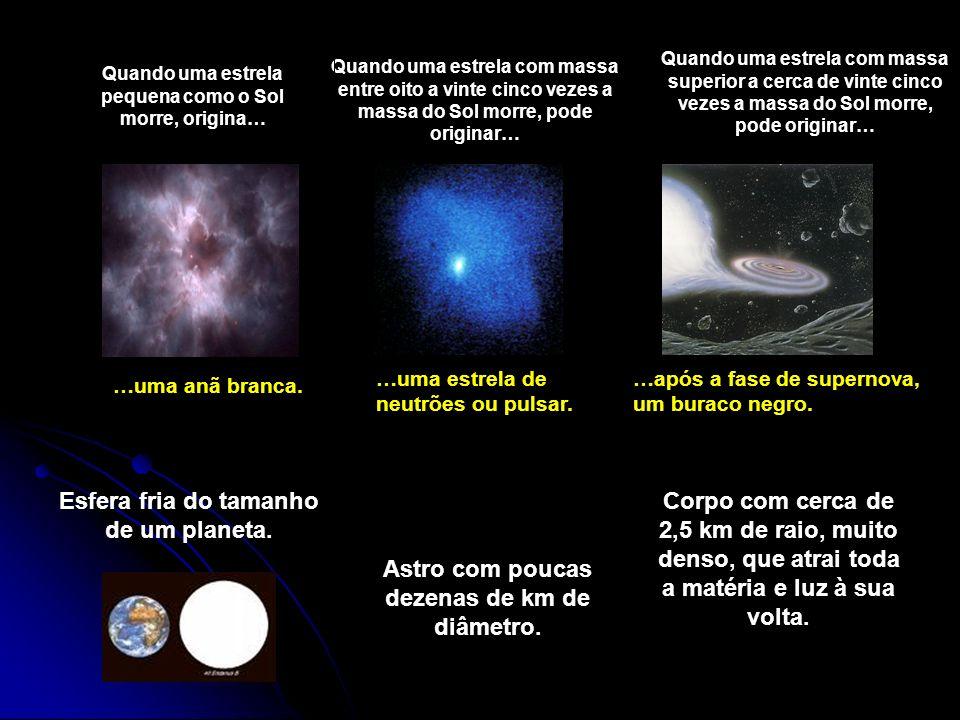 Quando uma estrela pequena como o Sol morre, origina… Quando uma estrela com massa entre oito a vinte cinco vezes a massa do Sol morre, pode originar…