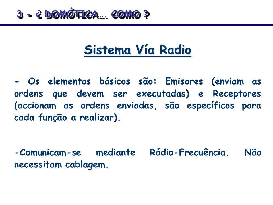 Sistema Vía Radio - Os elementos básicos são: Emisores (enviam as ordens que devem ser executadas) e Receptores (accionam as ordens enviadas, são espe