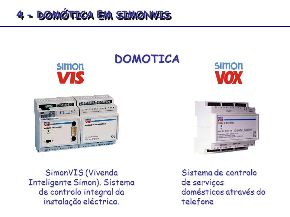 DOMOTICA Sistema de controlo de serviços domésticos através do telefone SimonVIS (Vivenda Inteligente Simon). Sistema de controlo integral da instalaç