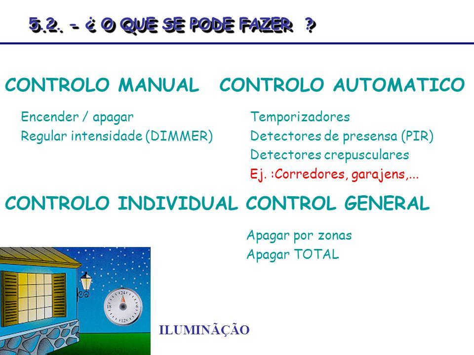 CONTROLO MANUAL Encender / apagar Regular intensidade (DIMMER) CONTROLO AUTOMATICO Temporizadores Detectores de presensa (PIR) Detectores crepusculare