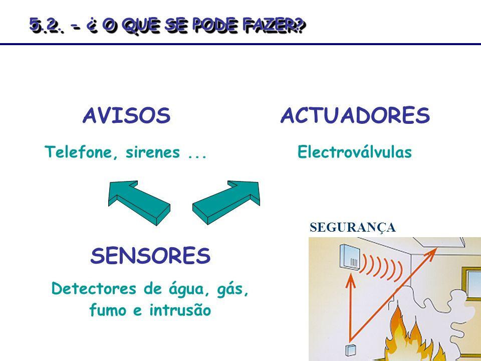 ACTUADORES Electroválvulas SENSORES Detectores de água, gás, fumo e intrusão AVISOS Telefone, sirenes... SEGURANÇA 5.2. - ¿ O QUE SE PODE FAZER?