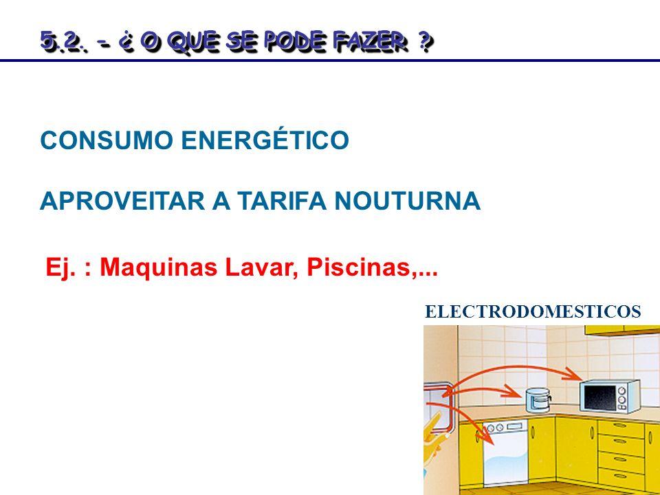 CONSUMO ENERGÉTICO APROVEITAR A TARIFA NOUTURNA Ej. : Maquinas Lavar, Piscinas,... ELECTRODOMESTICOS 5.2. - ¿ O QUE SE PODE FAZER? 5.2. - ¿ O QUE SE P