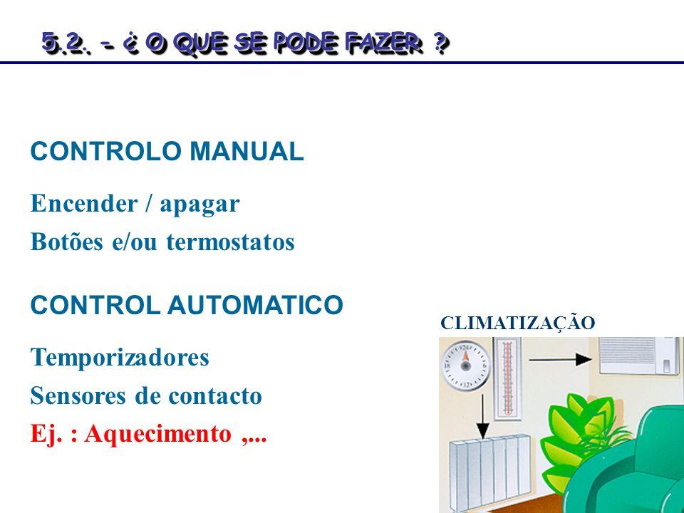 CONTROLO MANUAL Encender / apagar Botões e/ou termostatos CONTROL AUTOMATICO Temporizadores Sensores de contacto Ej. : Aquecimento,... CLIMATIZAÇÃO 5.