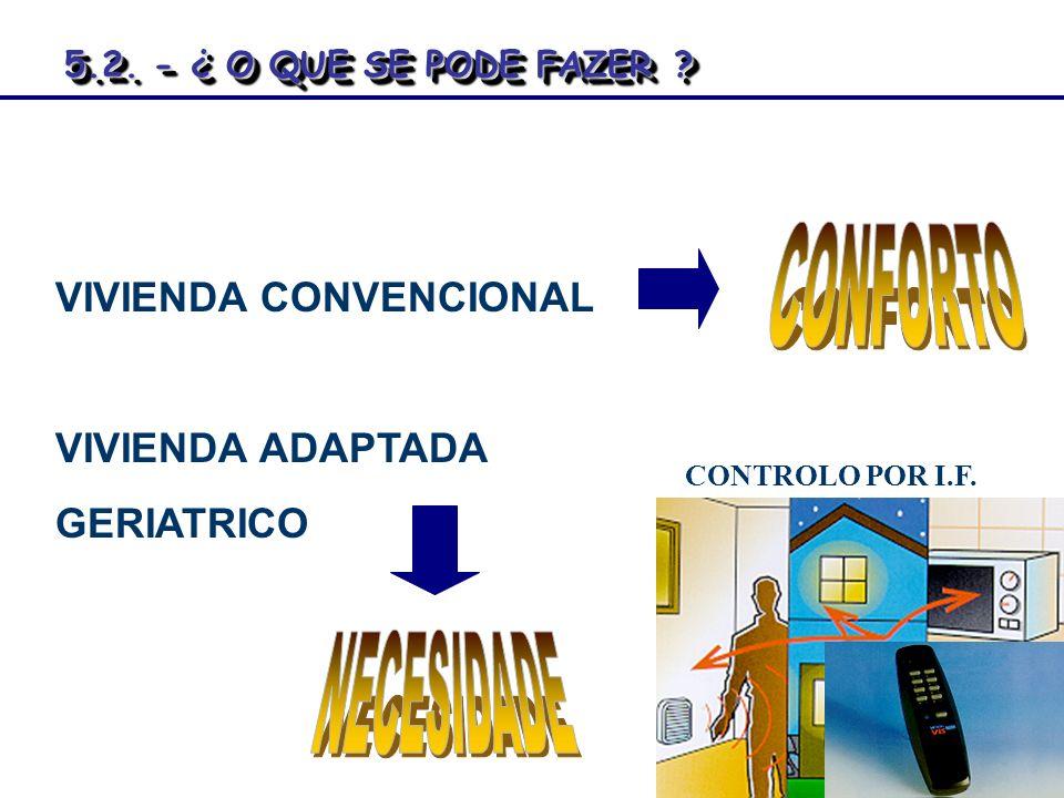 VIVIENDA CONVENCIONAL VIVIENDA ADAPTADA GERIATRICO CONTROLO POR I.F. 5.2. - ¿ O QUE SE PODE FAZER? 5.2. - ¿ O QUE SE PODE FAZER ?