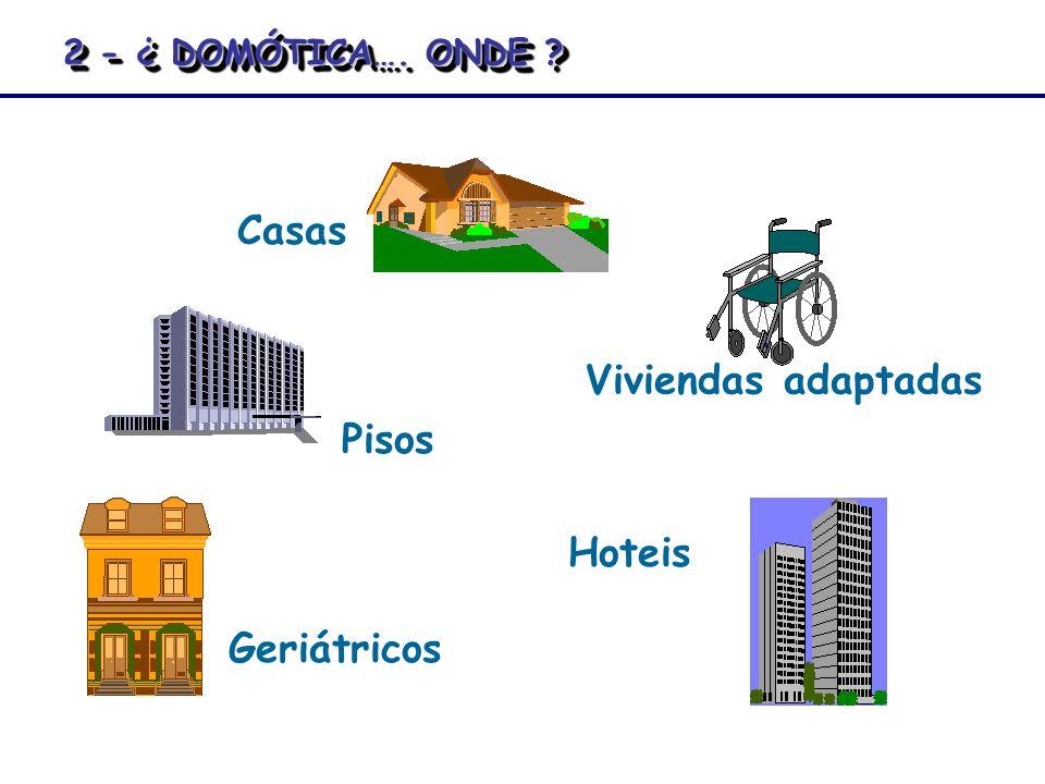 Pisos Casas 2 - ¿ DOMÓTICA…. ONDE ? Geriátricos Viviendas adaptadas Hoteis