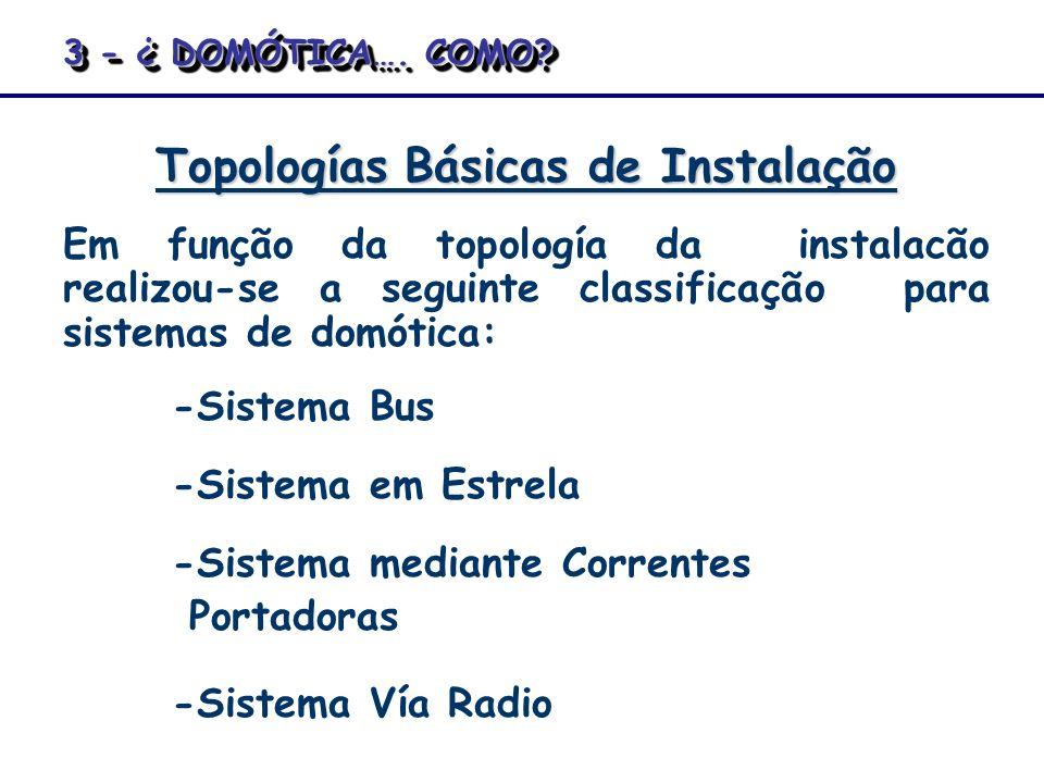 Topologías Básicas de Instalação Em função da topología da instalacão realizou-se a seguinte classificação para sistemas de domótica: -Sistema Bus -Si