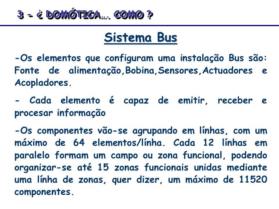 Sistema Bus -Os elementos que configuram uma instalação Bus são: Fonte de alimentação,Bobina,Sensores,Actuadores e Acopladores. - Cada elemento é capa