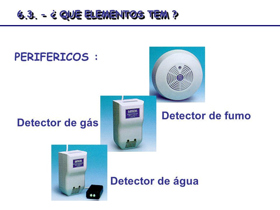 PERIFERICOS : Detector de gás Detector de água Detector de fumo 6.3. - ¿ QUE ELEMENTOS TEM ?