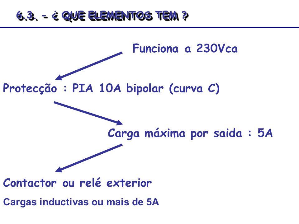 Carga máxima por saida : 5A Contactor ou relé exterior Protecção : PIA 10A bipolar (curva C) Cargas inductivas ou mais de 5A Funciona a 230Vca 6.3. -