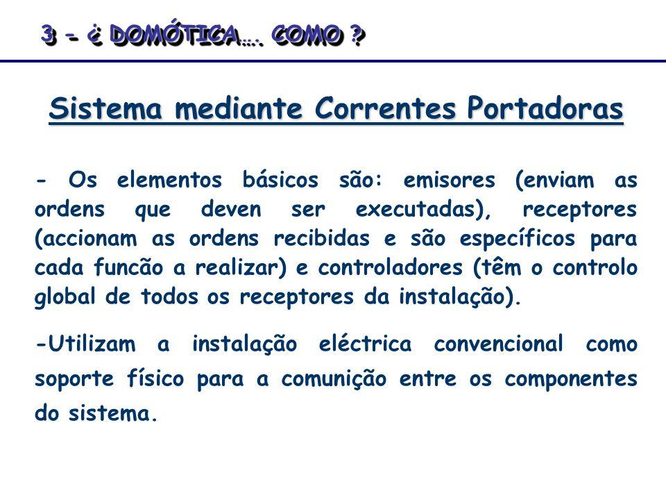 Sistema mediante Correntes Portadoras - Os elementos básicos são: emisores (enviam as ordens que deven ser executadas), receptores (accionam as ordens