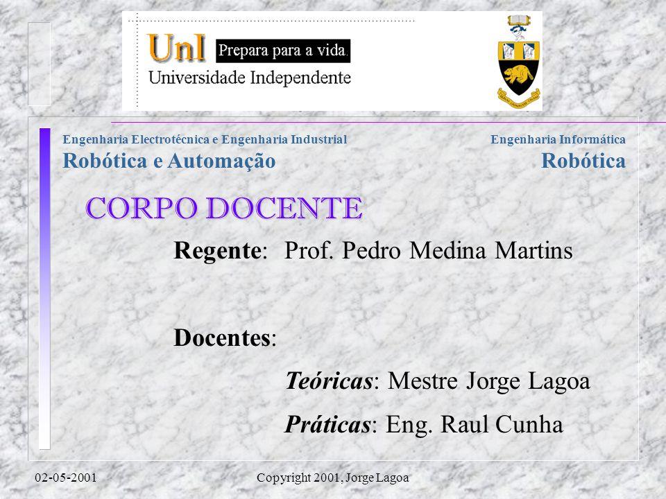 Robótica Engenharia Electrotécnica e Engenharia Industrial Robótica e Automação 02-05-2001Copyright 2001, Jorge Lagoa Regente:Prof. Pedro Medina Marti