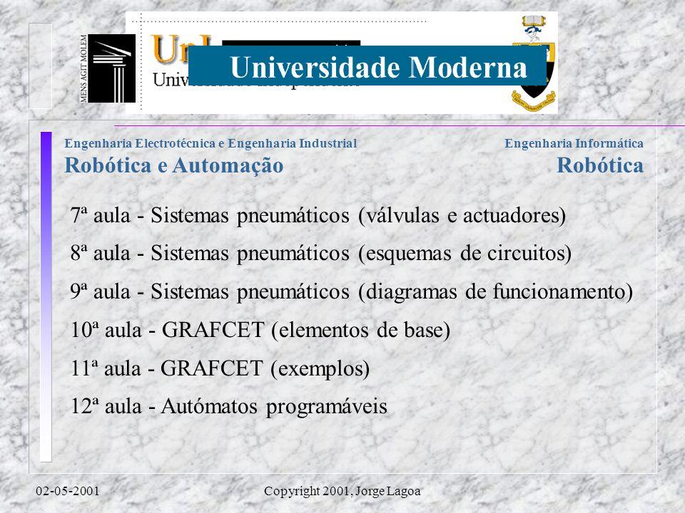 Engenharia Informática Robótica Engenharia Electrotécnica e Engenharia Industrial Robótica e Automação 02-05-2001Copyright 2001, Jorge Lagoa 7ª aula -