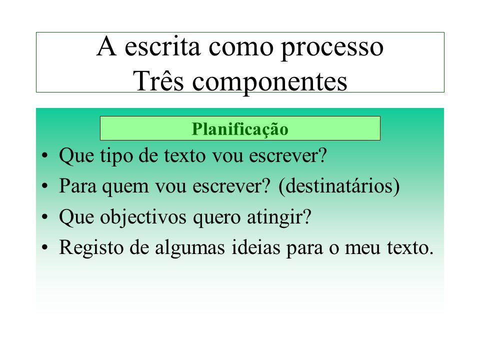 A escrita como processo Três componentes Que tipo de texto vou escrever? Para quem vou escrever? (destinatários) Que objectivos quero atingir? Registo