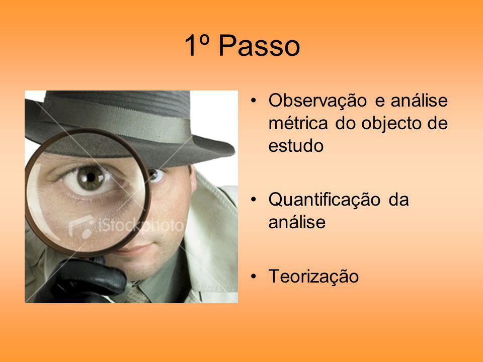 1º Passo Observação e análise métrica do objecto de estudo Quantificação da análise Teorização