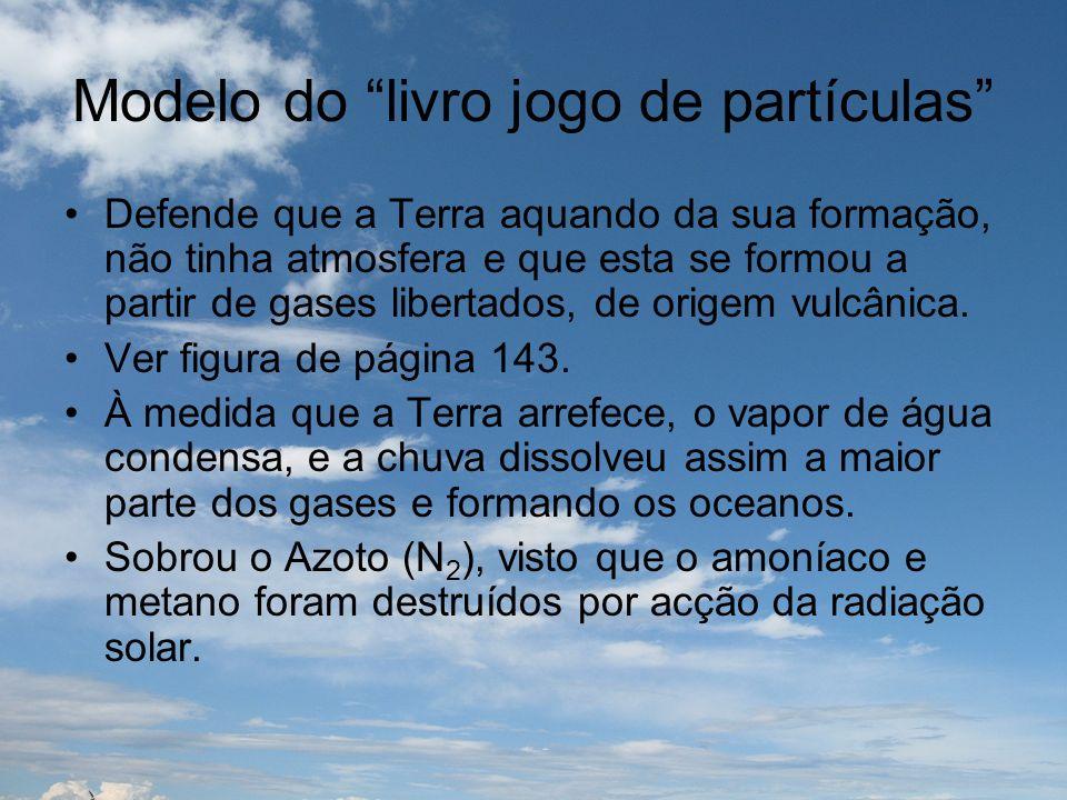 Modelo do livro jogo de partículas Defende que a Terra aquando da sua formação, não tinha atmosfera e que esta se formou a partir de gases libertados,