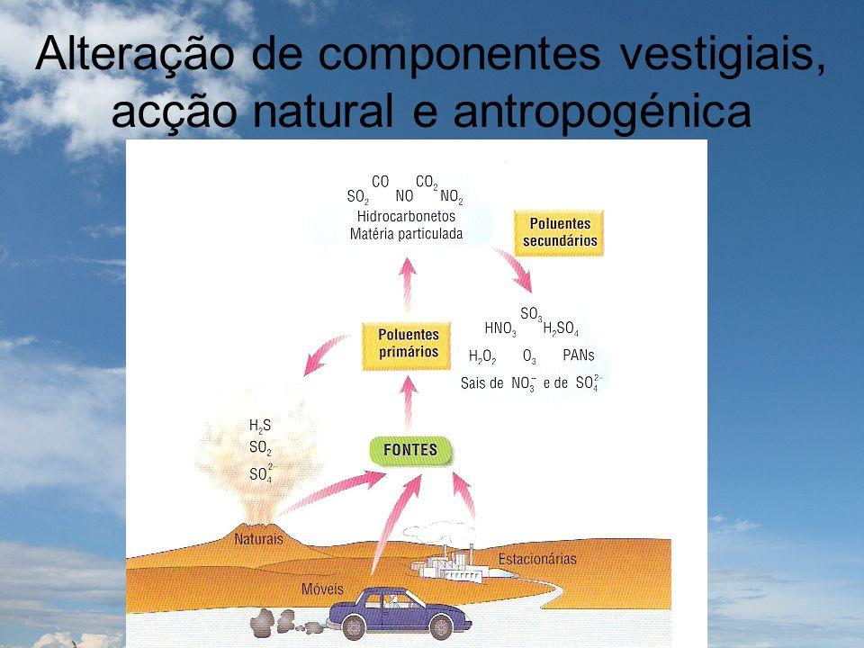 Alteração de componentes vestigiais, acção natural e antropogénica