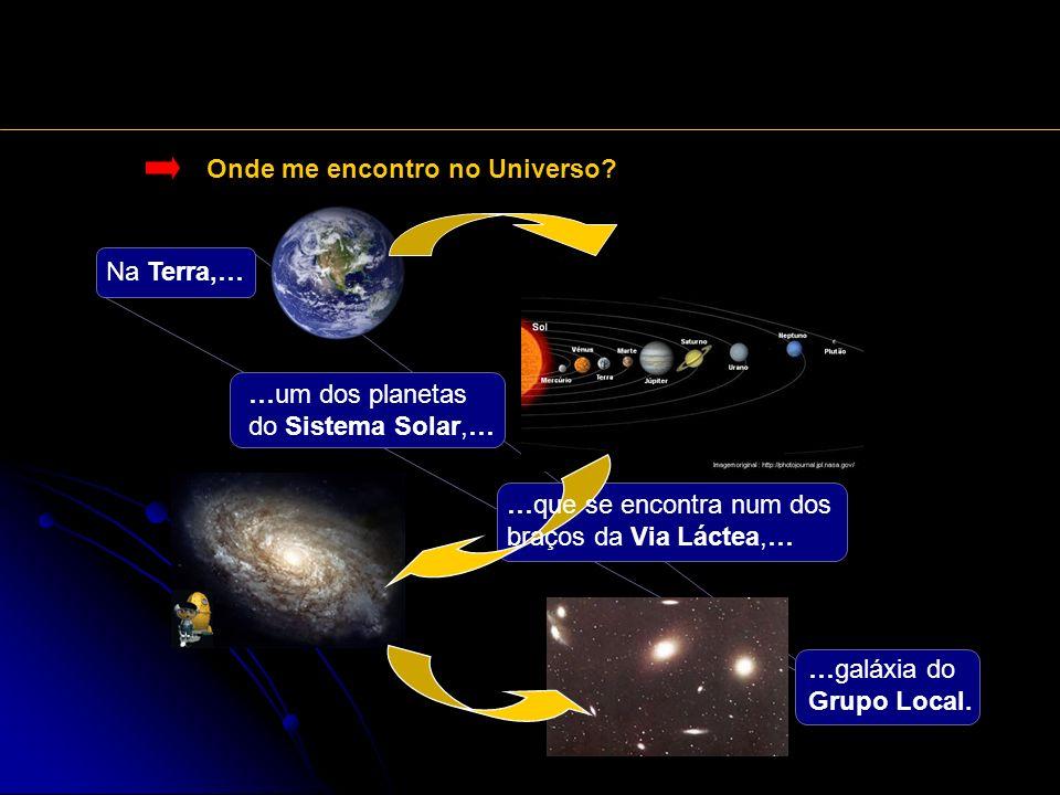 Onde me encontro no Universo? Na Terra,… …um dos planetas do Sistema Solar,… …que se encontra num dos braços da Via Láctea,… …galáxia do Grupo Local.