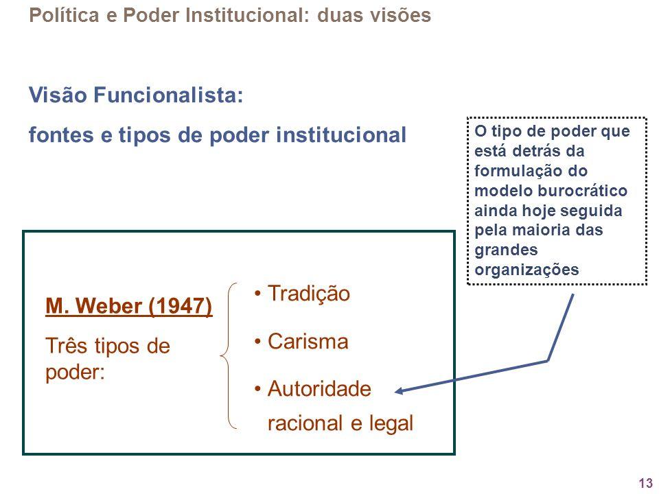 13 Política e Poder Institucional: duas visões Visão Funcionalista: fontes e tipos de poder institucional Tradição Carisma Autoridade racional e legal