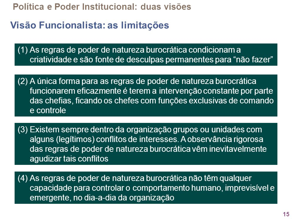 15 Política e Poder Institucional: duas visões Visão Funcionalista: as limitações (1)As regras de poder de natureza burocrática condicionam a criativi