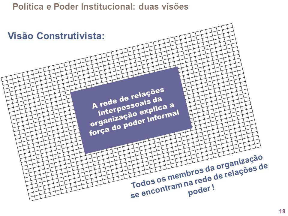18 Política e Poder Institucional: duas visões Visão Construtivista: Todos os membros da organização se encontram na rede de relações de poder ! A red