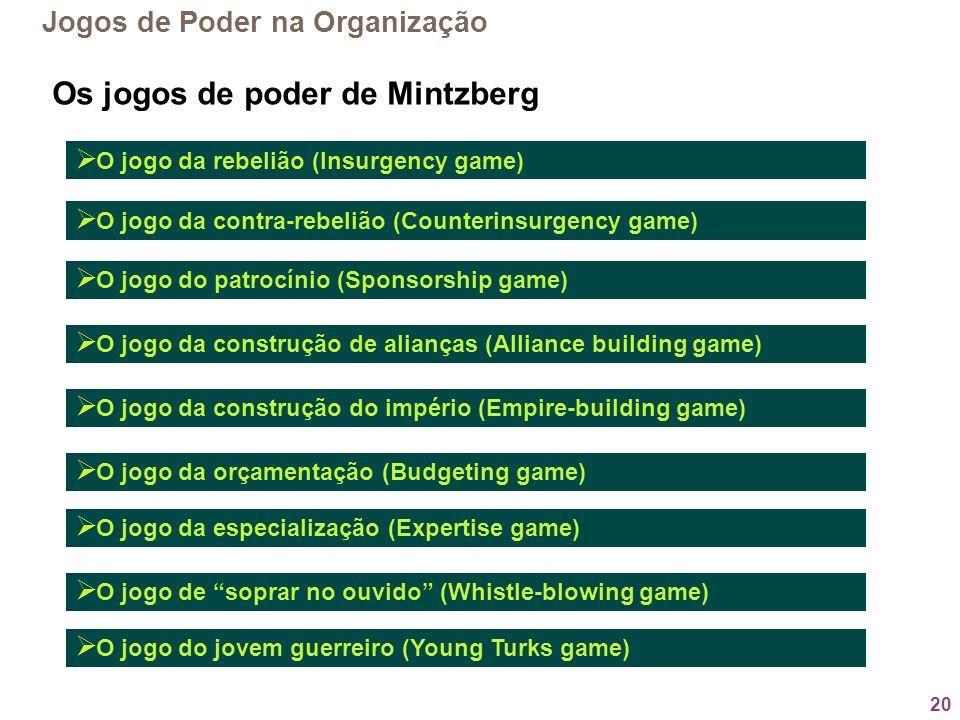 20 O jogo da rebelião (Insurgency game) O jogo da contra-rebelião (Counterinsurgency game) O jogo do patrocínio (Sponsorship game) O jogo da construçã