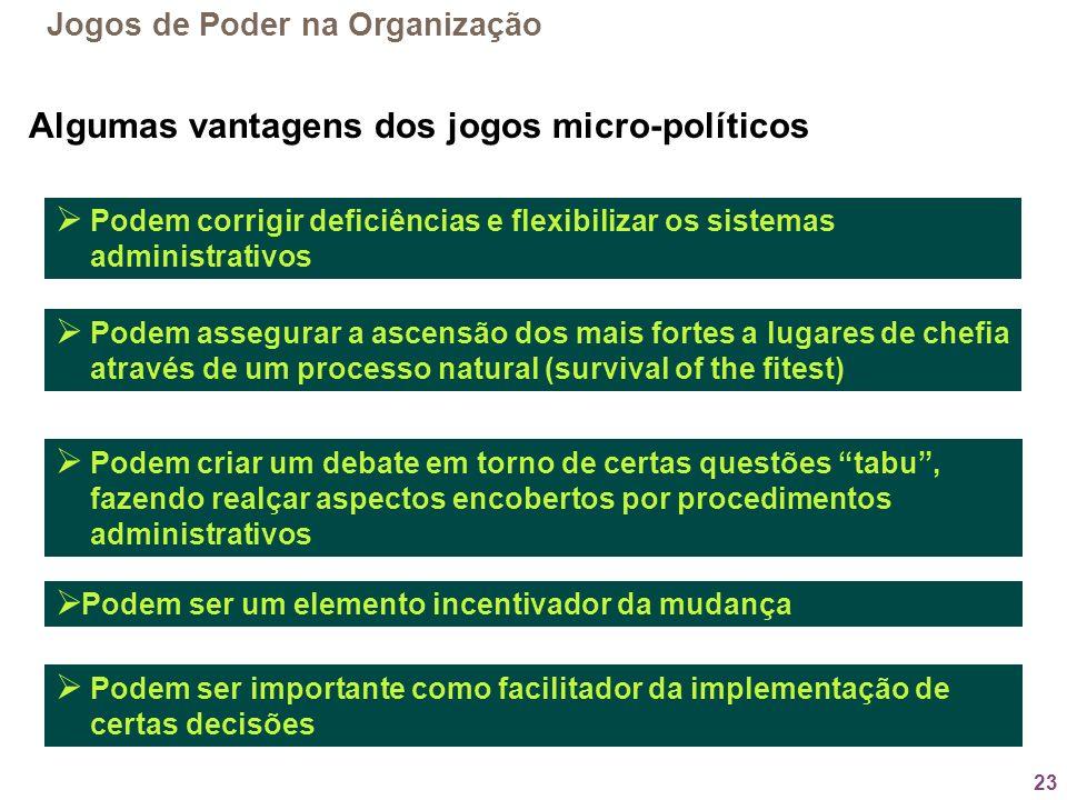 23 Algumas vantagens dos jogos micro-políticos Podem corrigir deficiências e flexibilizar os sistemas administrativos Podem assegurar a ascensão dos m