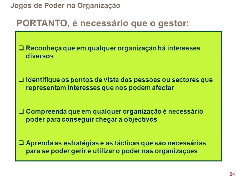 24 Reconheça que em qualquer organização há interesses diversos Identifique os pontos de vista das pessoas ou sectores que representam interesses que