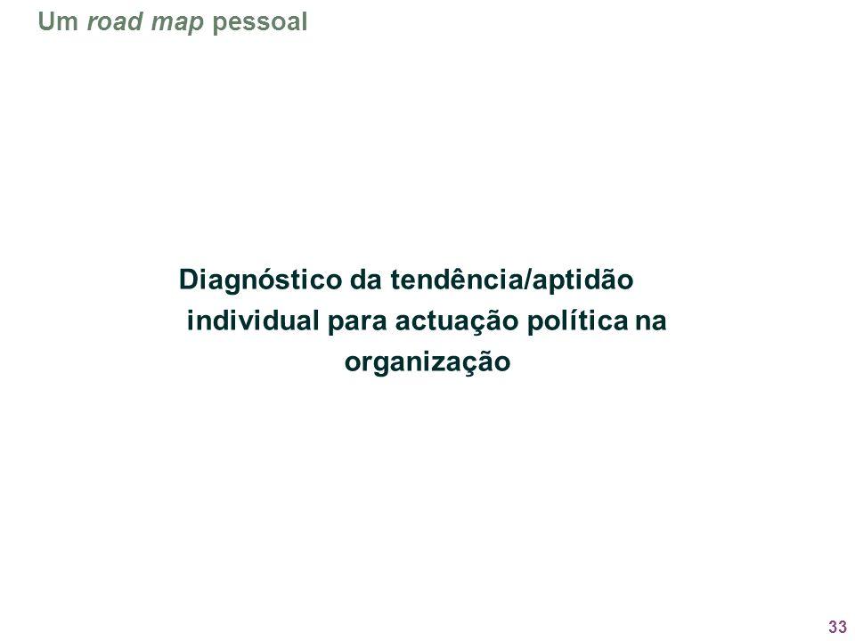 33 Diagnóstico da tendência/aptidão individual para actuação política na organização Um road map pessoal