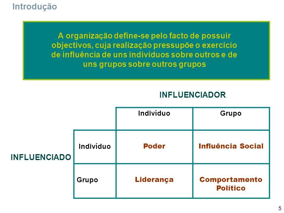 5 INFLUENCIADOR IndivíduoGrupo INFLUENCIADO Indivíduo PoderInfluência Social Grupo LiderançaComportamento Político Introdução A organização define-se