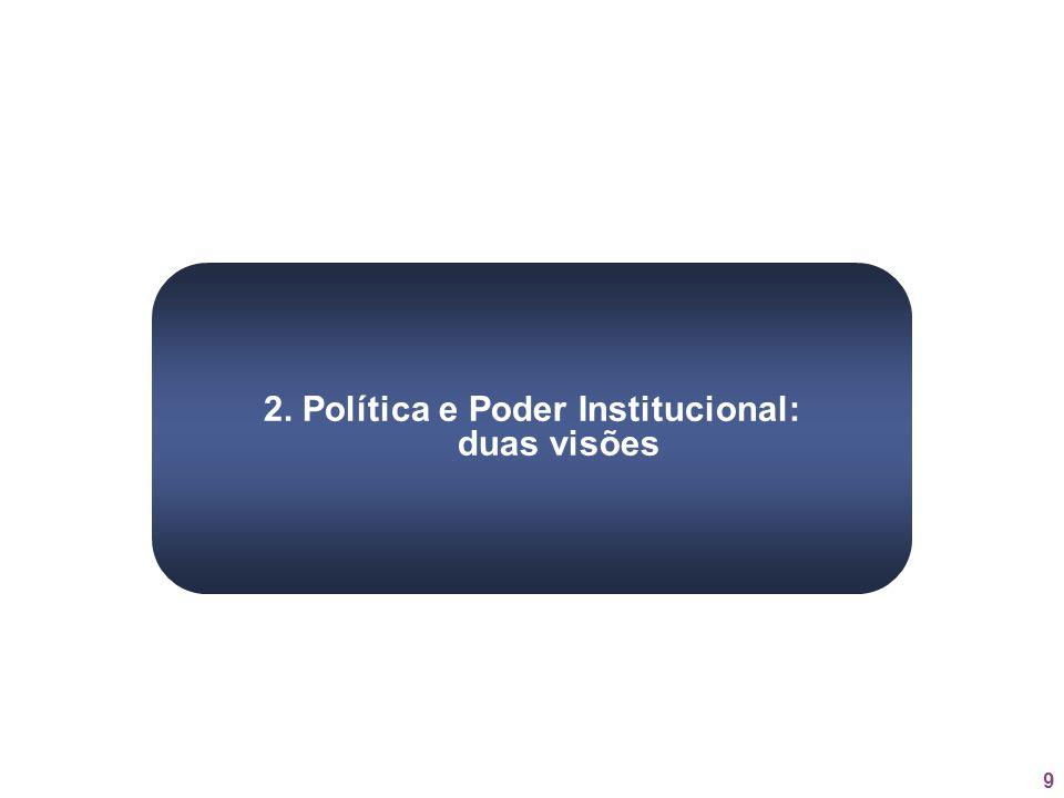 9 2. Política e Poder Institucional: duas visões