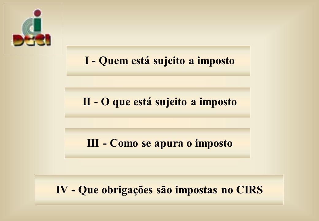 I - Quem está sujeito a imposto II - O que está sujeito a imposto III - Como se apura o imposto IV - Que obrigações são impostas no CIRS