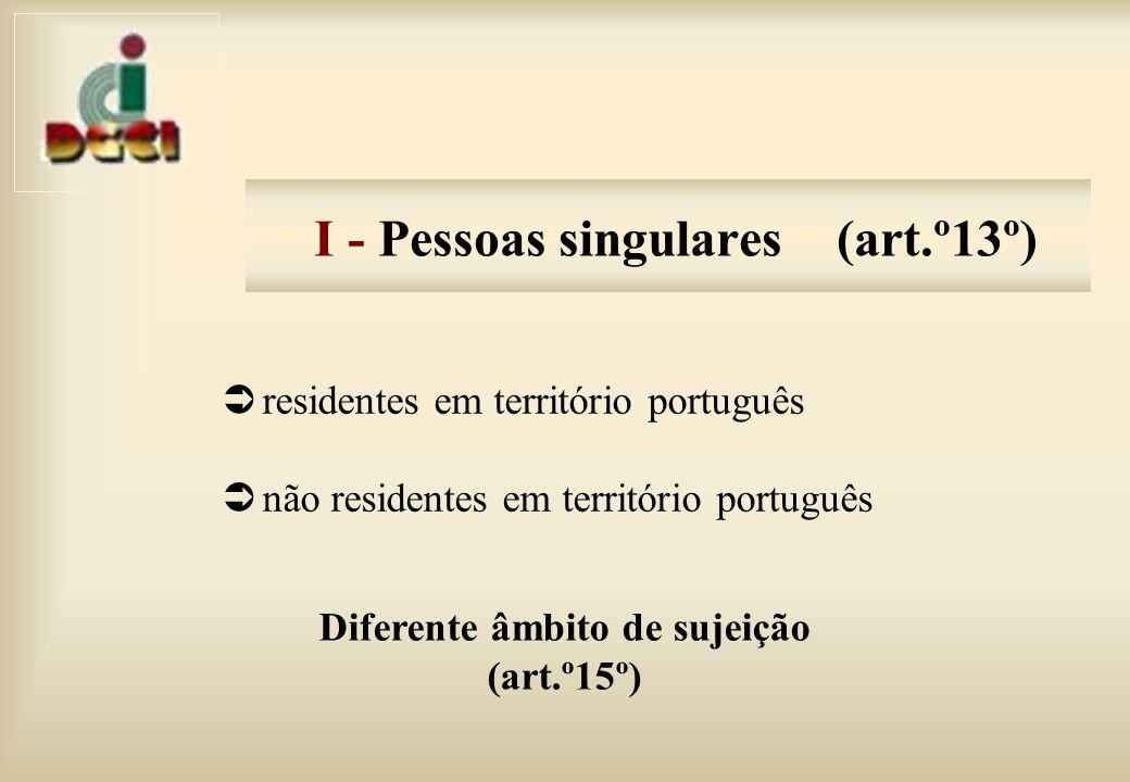 Noção de residência - Art.º 16º Residência do agregado familiar Tributação separada – Art.º 16.º, n.º 3 e 4 Residência em Região Autónoma - Art.º 17º Critério regra Critério supletivo