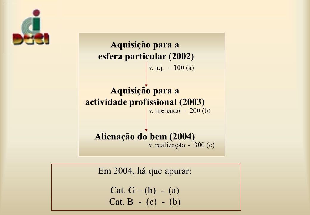 Aquisição para a esfera particular (2002) Aquisição para a actividade profissional (2003) Alienação do bem (2004) Em 2004, há que apurar: Cat.