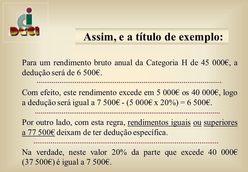 Assim, e a título de exemplo: Para um rendimento bruto anual da Categoria H de 45 000, a dedução será de 6 500.