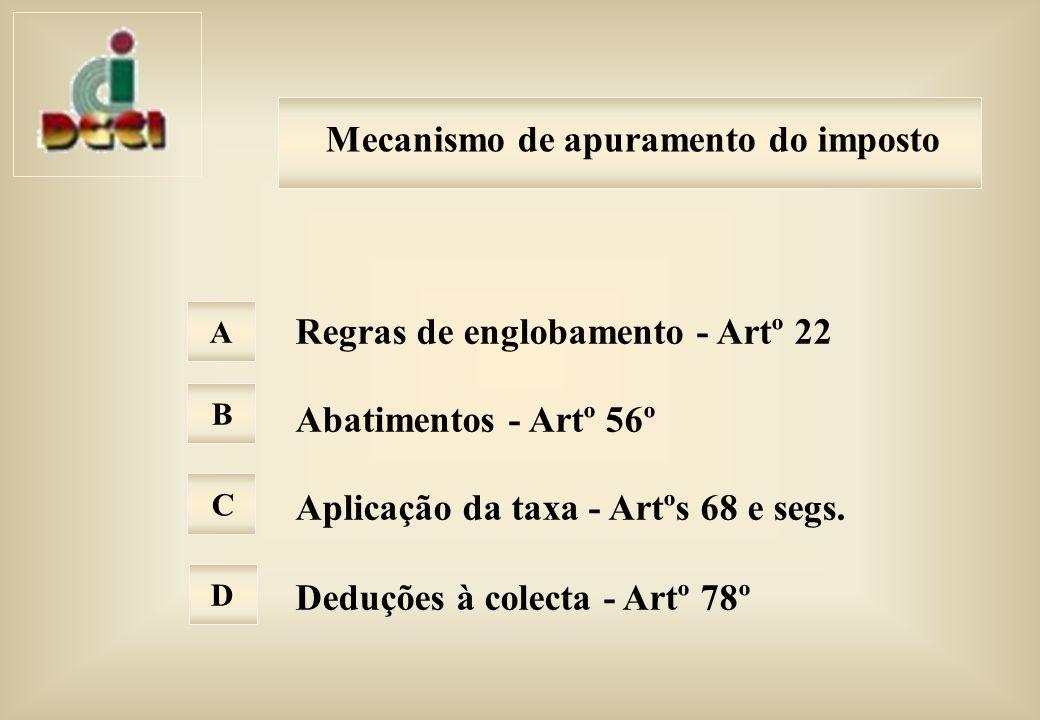 Mecanismo de apuramento do imposto Regras de englobamento - Artº 22 Abatimentos - Artº 56º Aplicação da taxa - Artºs 68 e segs.