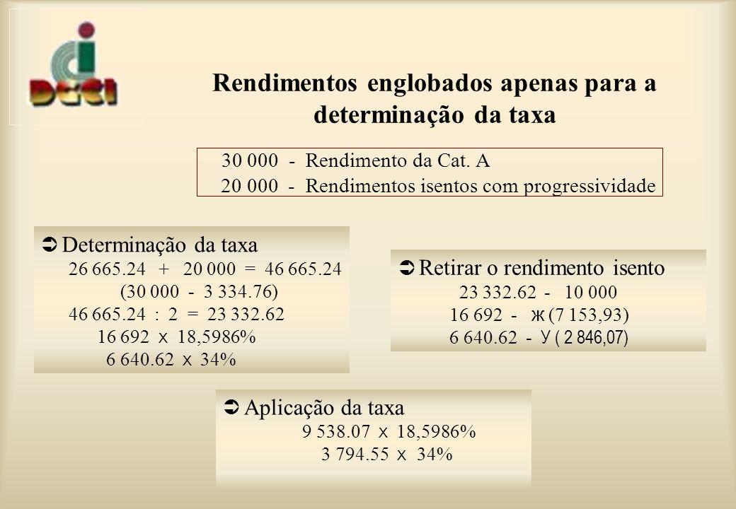 Determinação da taxa 26 665.24 + 20 000 = 46 665.24 (30 000 - 3 334.76) 46 665.24 : 2 = 23 332.62 16 692 x 18,5986% 6 640.62 x 34% Rendimentos englobados apenas para a determinação da taxa 30 000 - Rendimento da Cat.