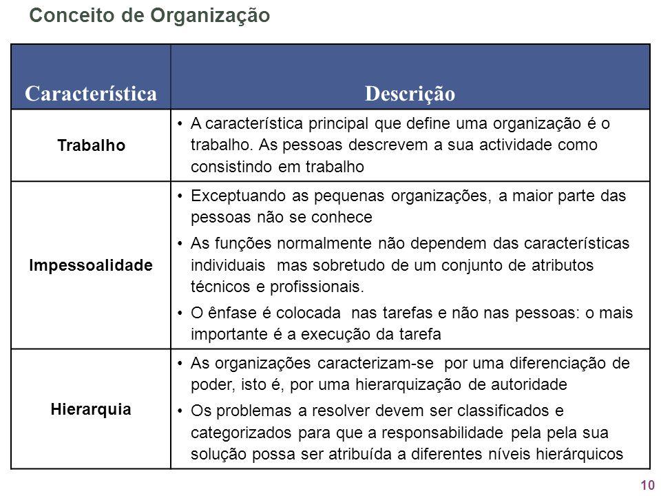 10 CaracterísticaDescrição Trabalho A característica principal que define uma organização é o trabalho. As pessoas descrevem a sua actividade como con