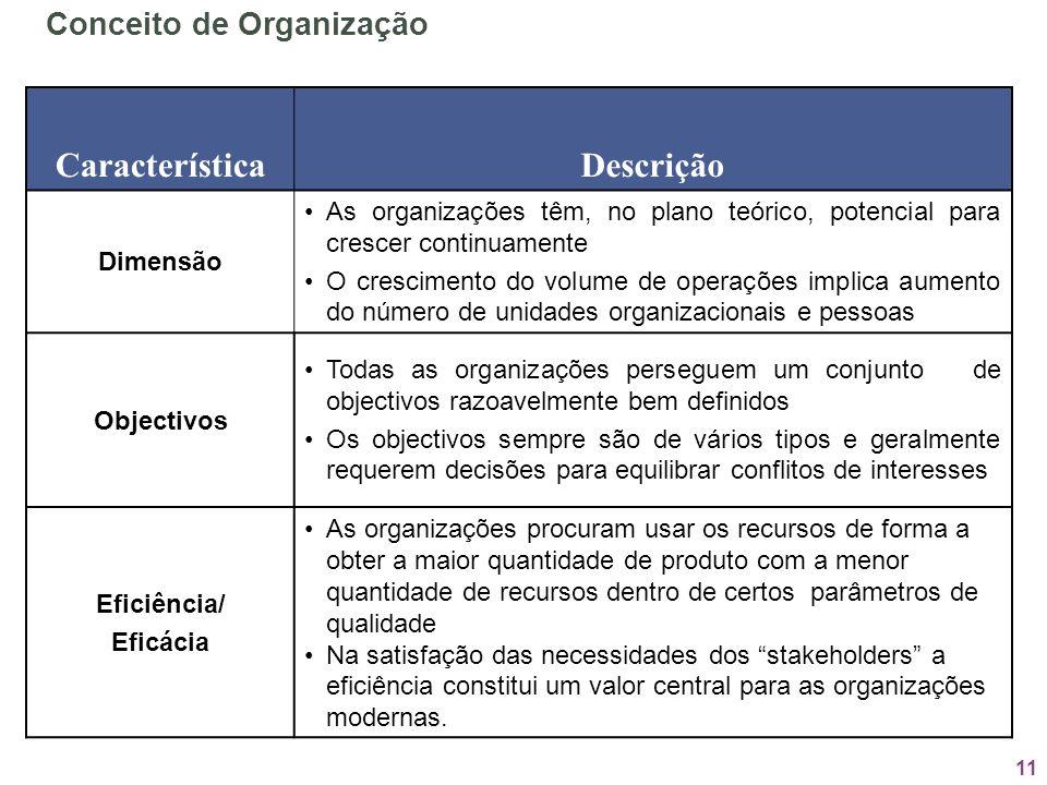 11 CaracterísticaDescrição Dimensão As organizações têm, no plano teórico, potencial para crescer continuamente O crescimento do volume de operações i