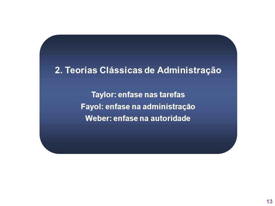 13 2. Teorias Clássicas de Administração Taylor: enfase nas tarefas Fayol: enfase na administração Weber: enfase na autoridade