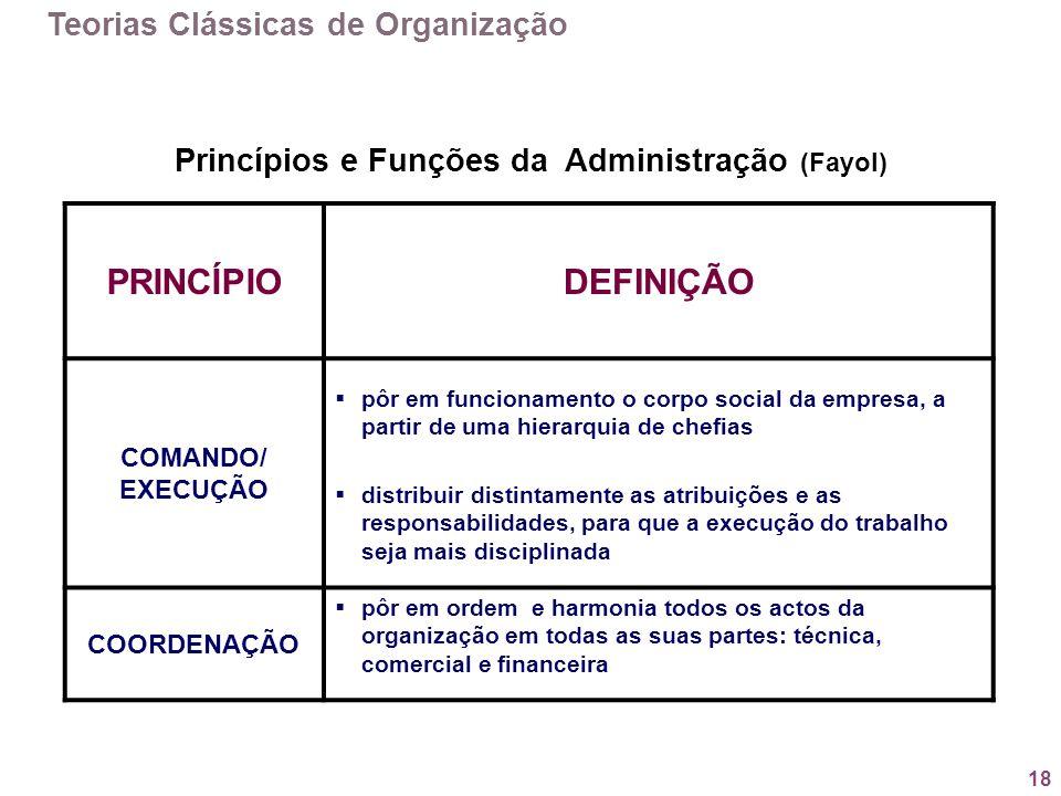18 Teorias Clássicas de Organização PRINCÍPIO DEFINIÇÃO COMANDO/ EXECUÇÃO pôr em funcionamento o corpo social da empresa, a partir de uma hierarquia d