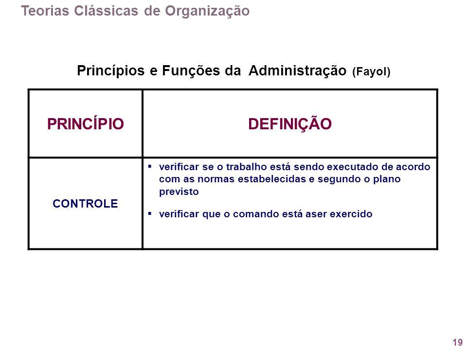 19 Teorias Clássicas de Organização PRINCÍPIO DEFINIÇÃO CONTROLE verificar se o trabalho está sendo executado de acordo com as normas estabelecidas e