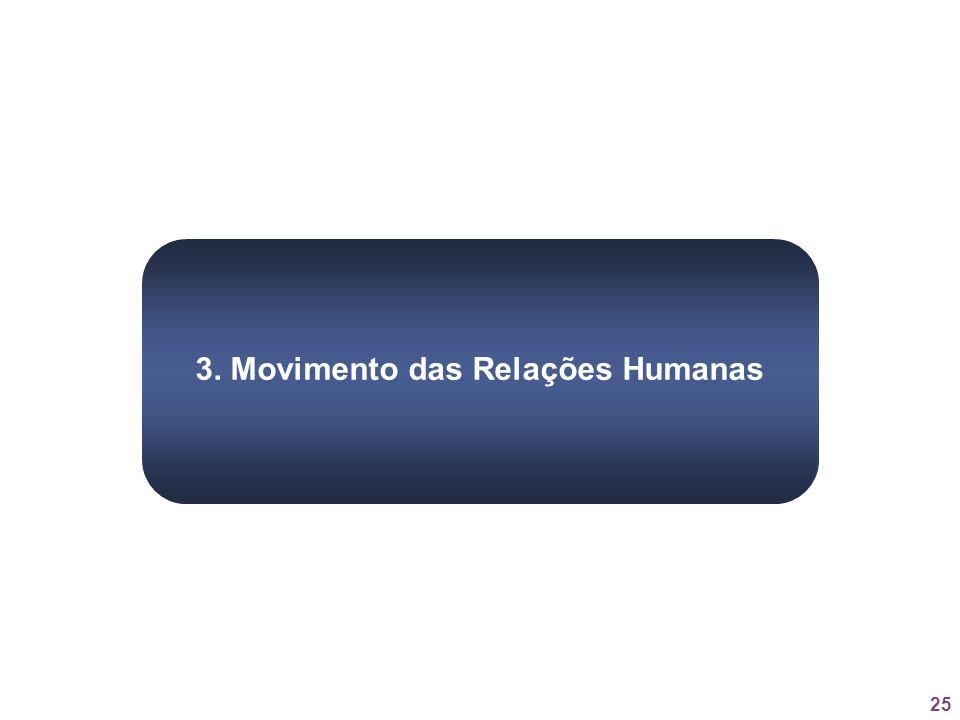 25 3. Movimento das Relações Humanas