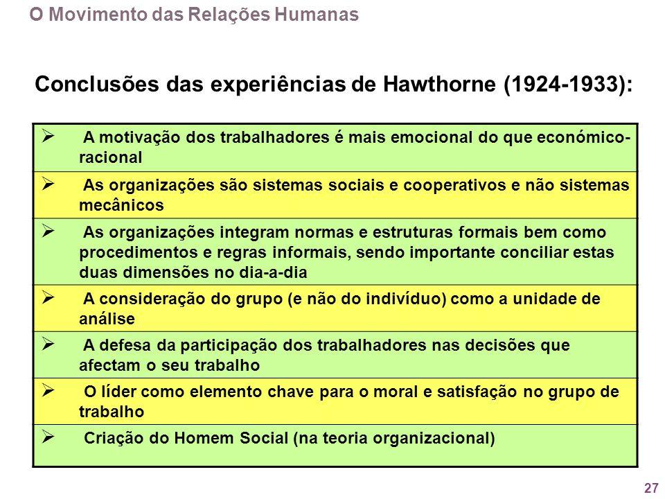 27 Conclusões das experiências de Hawthorne (1924-1933): A motivação dos trabalhadores é mais emocional do que económico- racional As organizações são