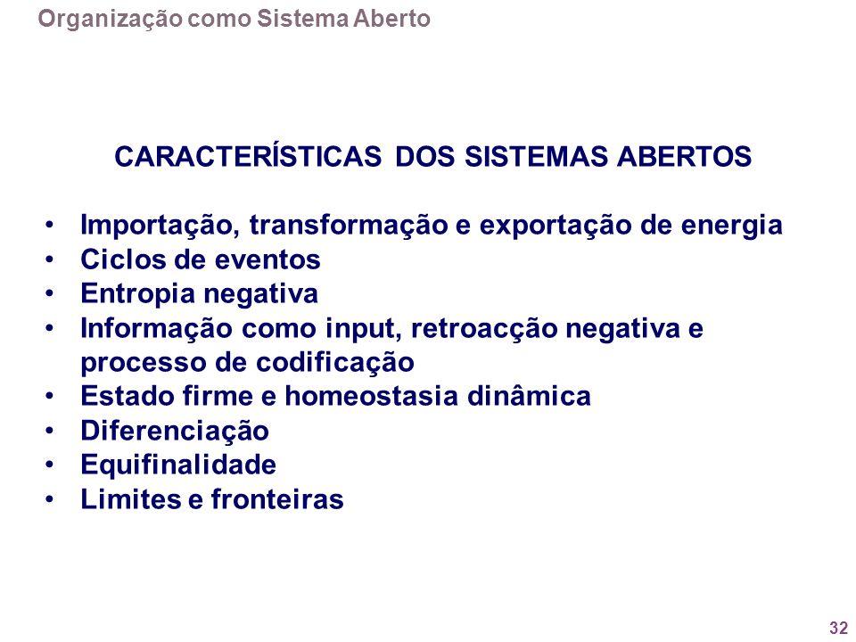 32 CARACTERÍSTICAS DOS SISTEMAS ABERTOS Importação, transformação e exportação de energia Ciclos de eventos Entropia negativa Informação como input, r