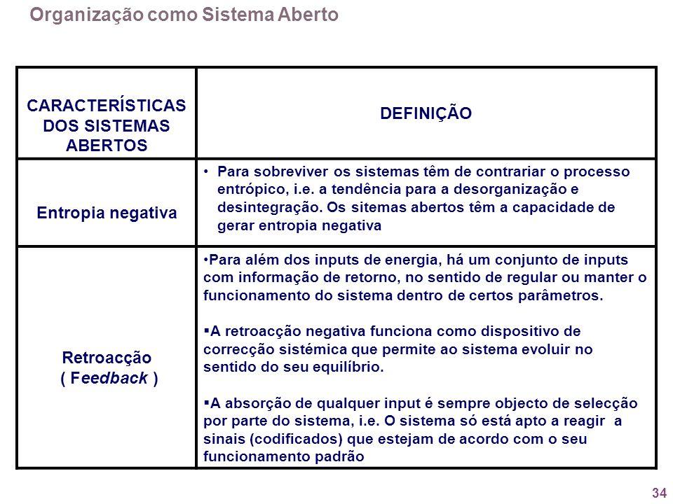 34 CARACTERÍSTICAS DOS SISTEMAS ABERTOS DEFINIÇÃO Entropia negativa Para sobreviver os sistemas têm de contrariar o processo entrópico, i.e. a tendênc