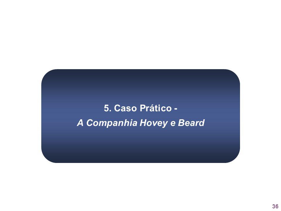 36 5. Caso Prático - A Companhia Hovey e Beard