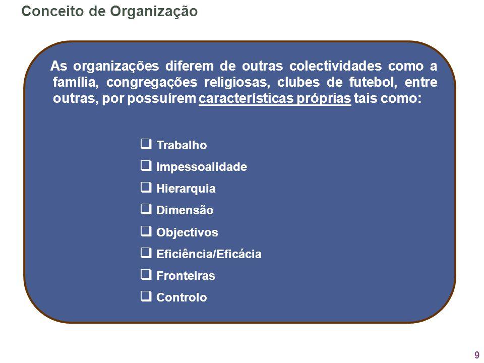 9 As organizações diferem de outras colectividades como a família, congregações religiosas, clubes de futebol, entre outras, por possuírem característ