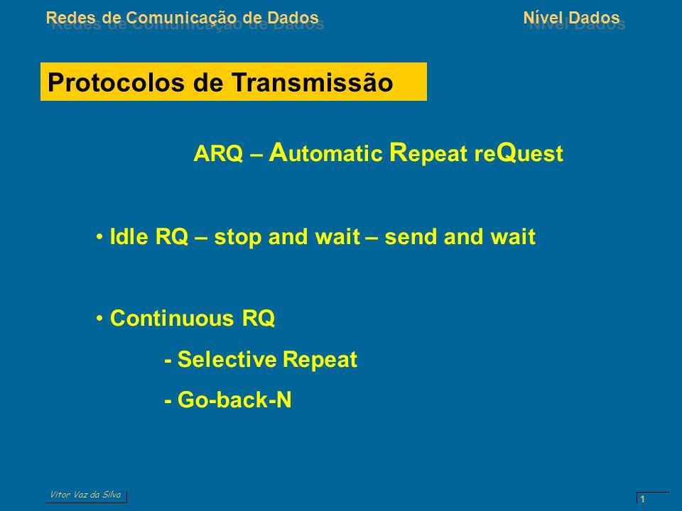 Vitor Vaz da Silva Redes de Comunicação de DadosNível Dados 1 Protocolos de Transmissão ARQ – A utomatic R epeat re Q uest Idle RQ – stop and wait – s