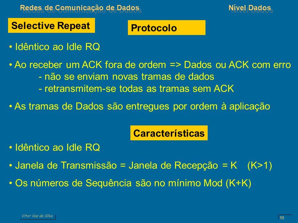 Vitor Vaz da Silva Redes de Comunicação de DadosNível Dados 10 Selective Repeat Idêntico ao Idle RQ Ao receber um ACK fora de ordem => Dados ou ACK co